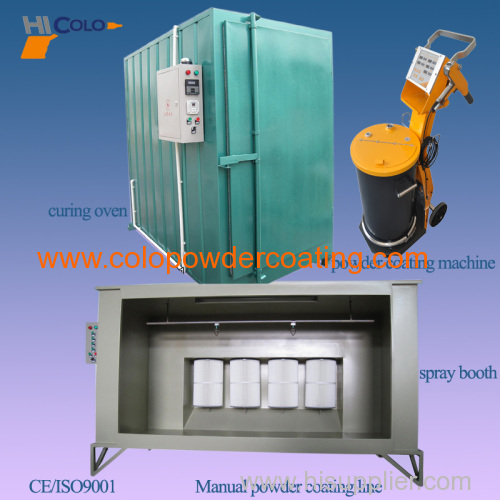 Electrostatic powder coating kit
