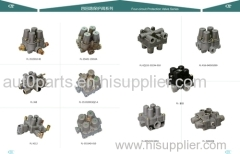 four and multi circuit protection valve