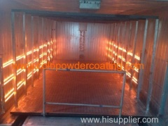 electric Infrared oven for polymer coatings