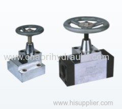 high quality high pressure shut off valve
