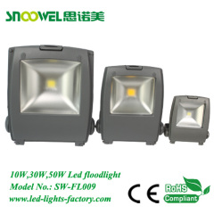 ip65 outdoor led floodlight