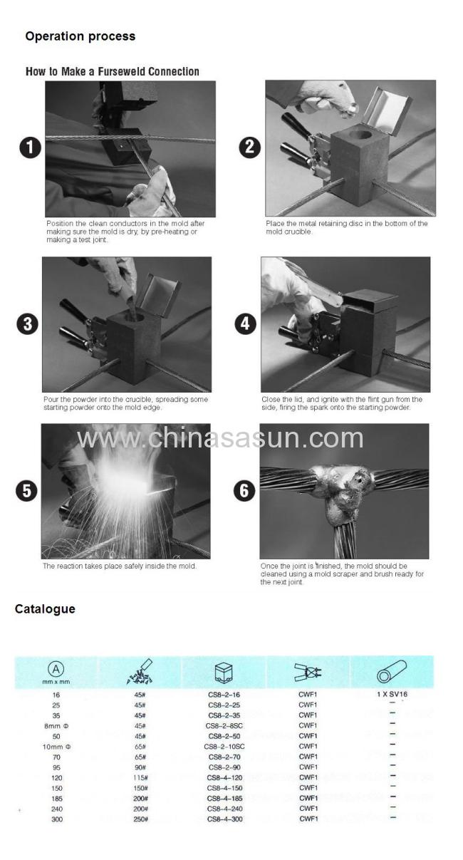 Exothermic Welding GraphiteMould