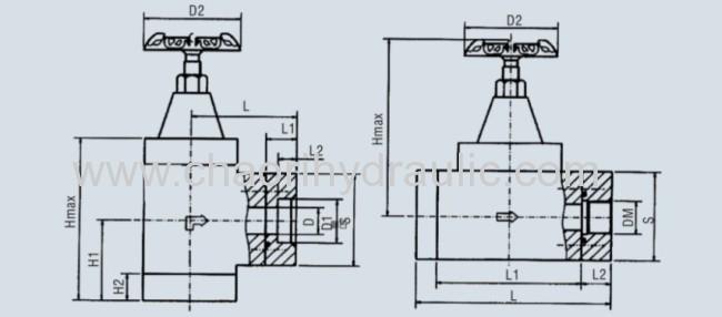 high quality high pressure shut off valve