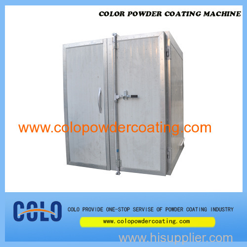 Electric Batch Powder Curing Ovens
