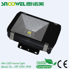 led tunnel luminaires