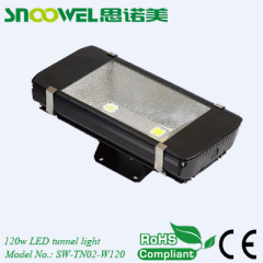 led tunnel fixtures