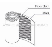 phlogopite mica roll with fiberglass single side with high breakdown voltage and good insulation function