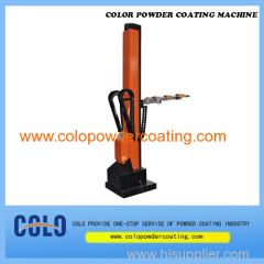 powder coat paint systems