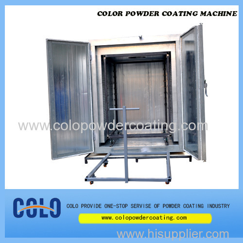 powder coating oven with track