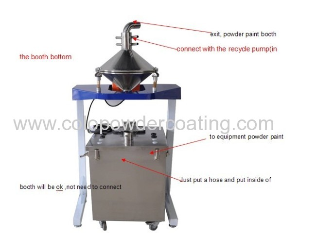 Automatic Powder Sieving System