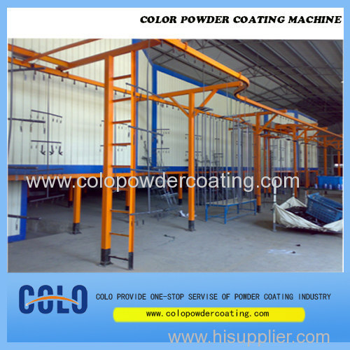 Etectrostatic Powder Coating Oven with Italian Riello Burner