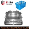 turnover box mould turnover box mould