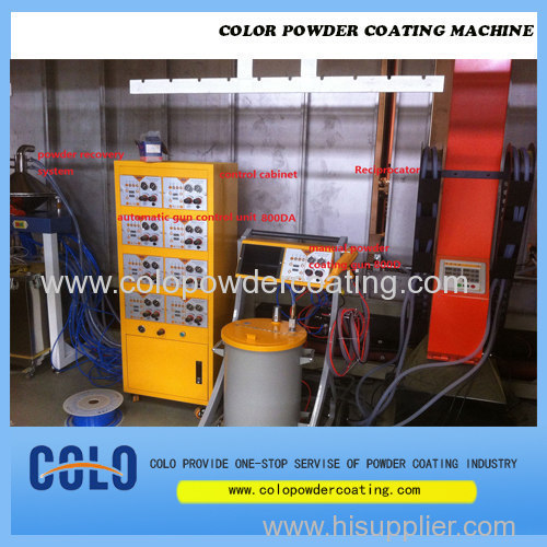 auto powder coating reciprocator