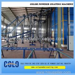 Vertical powder coating line for aluminium profile