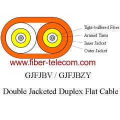 С двойной рубашкой Дуплекс плоский кабель