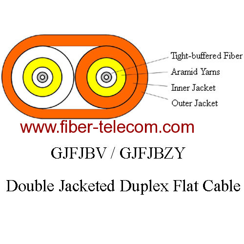 Double Jacketed Duplex Flat Cable