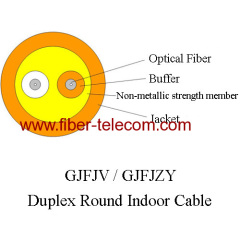 2 fiber indoor cable GJFJV