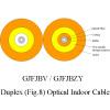 Duplex Fig.8 Indoor Fiber Optic Cable