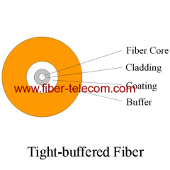 Tight buffered optical cable 900um
