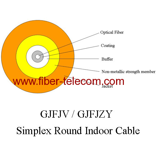 Simplex fiber optic indoor cable GJFJV
