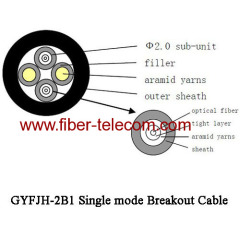 GYFJH-2 b 1-single-Mode-Breakout-Kabel-7,0 mm LSZH