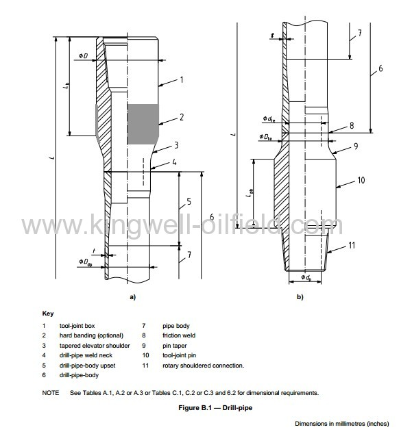 API 3-1/2Drill Pipe of downhole equipments