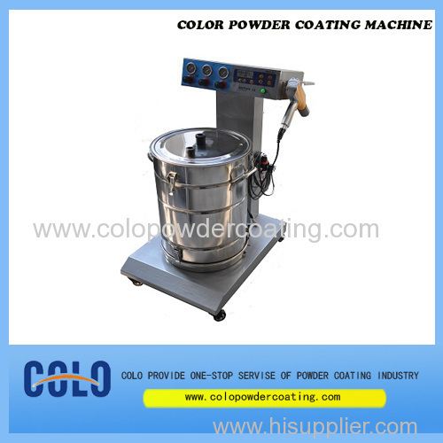 China powder coating manufacturers