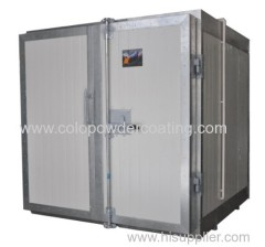 furnaces Box for polymerization