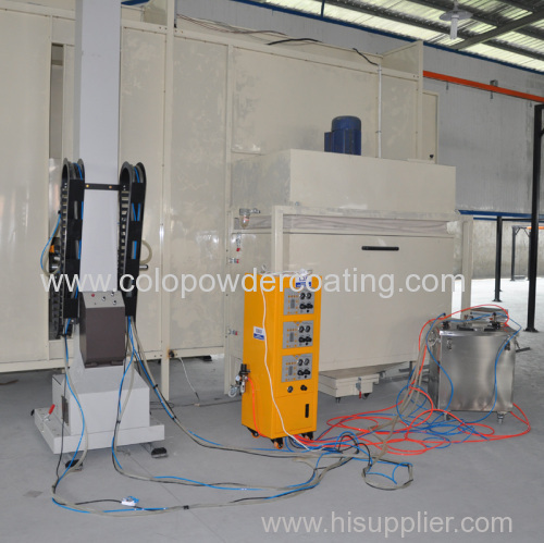 Automatic powder spray system