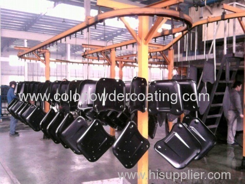 powder coating line cost
