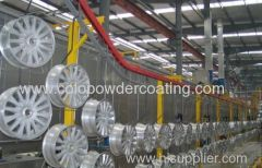 Powder Coating Line design