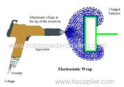 powder coating application methods