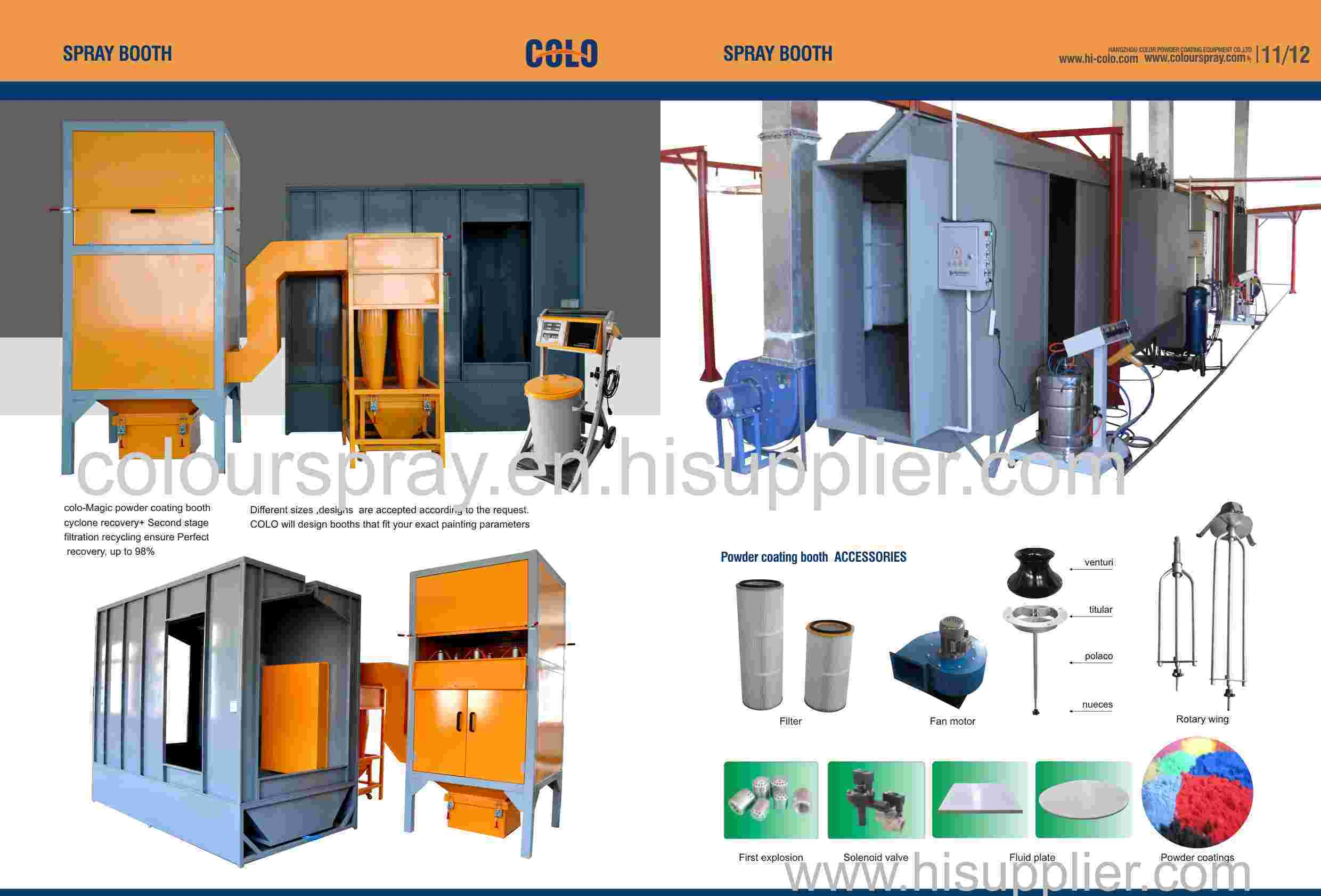 powder coating booth catalogue