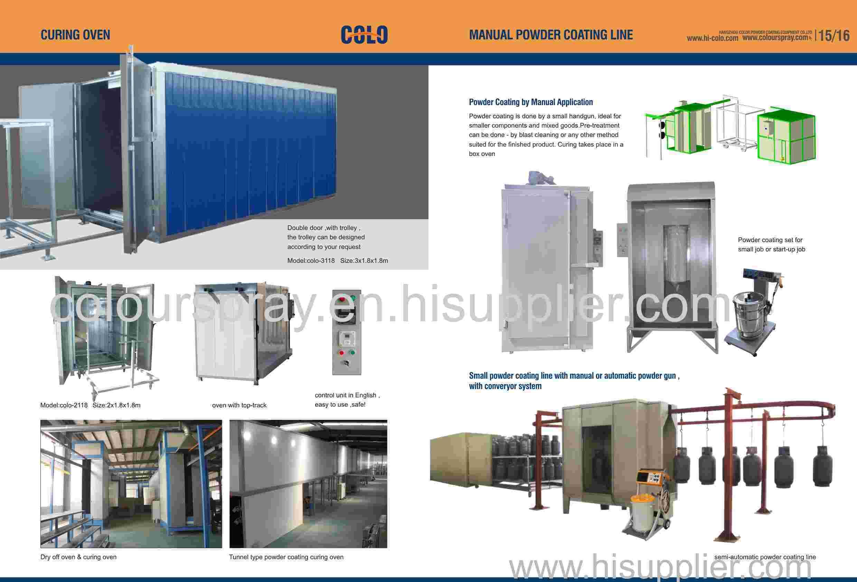 powder coating Cure Ovens catalogue