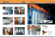 powder coating line catalogue
