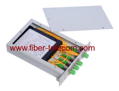 Box LGX PLC Splitter