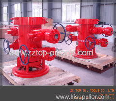 Casing head api 6a with casing hanger