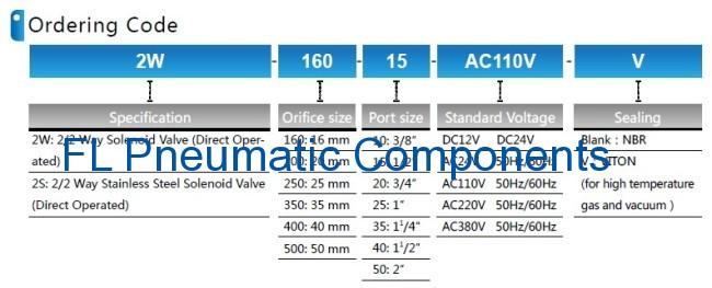 2W160-15 Brass Solenoid Valve