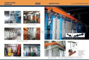 colo powder coating system