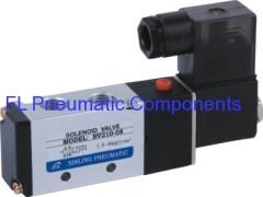 China Pneumatic Solenoid Valves Supplier