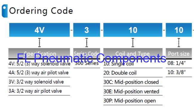 4V330C-10 Solenoid Valve