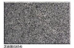 Polished Black Granite G654