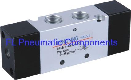 4A320-10 Pneumatic Control Valve