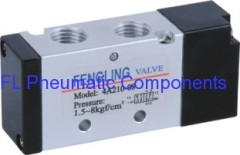 Pneumatic Air Valve Supplier