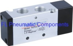 Pneumatic Control Valve Supplier