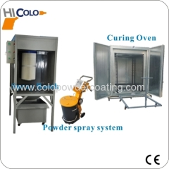 china powder painting system