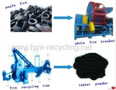 Used Rubber recycling Machinery from China