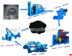 the Rubber scrap tires processing machine