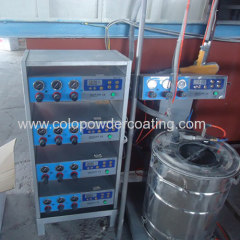 china powder coating line manufacturer