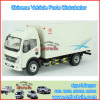 dongfeng spare part dongfeng mini truck